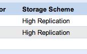 Storage Scheme